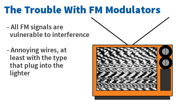 trouble with FM Modulators